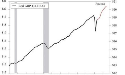 Expert: Economy should recover after rough ride ahead